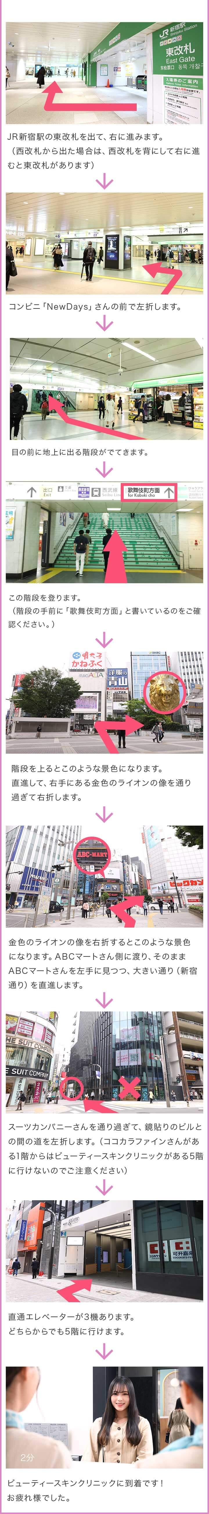 JR新宿駅 東改札からの行き方