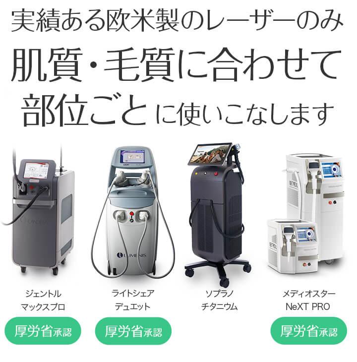 実績ある欧米製のレーザーから、肌質・毛質に合わせてマシンを選択します